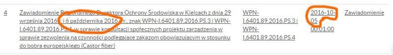 Ogłoszenie powieszono 5.10.2016 ale dokument ma datę 6.10.2016